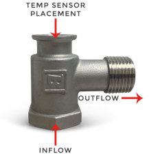 Blichmann Temp Sensor Fitting Installation Diagram
